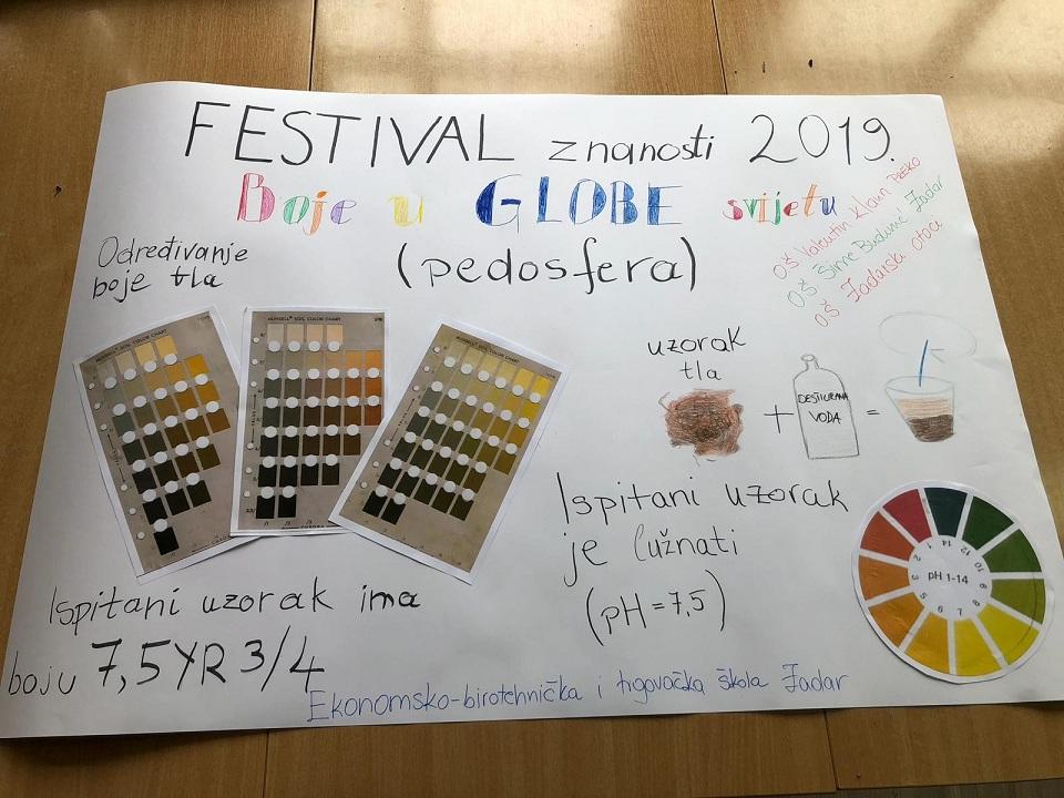 EBTŠ & GLOBE na Festivalu znanosti 2019.
